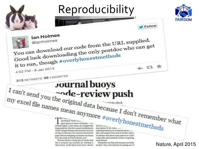 Reproducibility Nature, April 2015