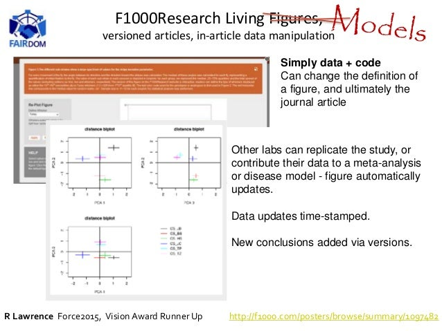 Challenge: reproducibility bridging from research to FAIR publishing DepositModel simulation Differentiated data