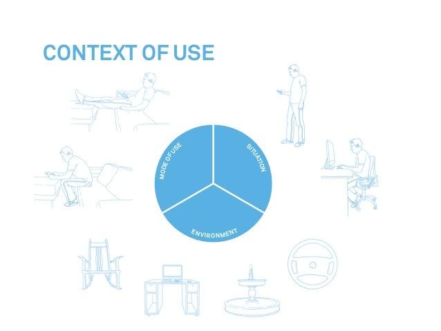 MODEOFUS E S ITUATION ENVIRONMENT Context of use