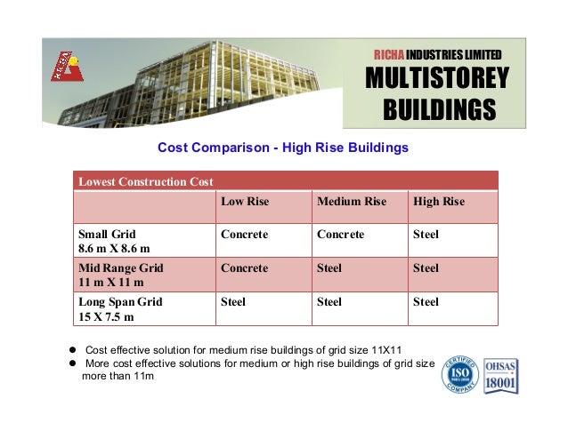 Multi Storey Steel Structures