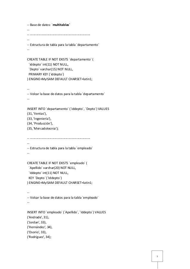 1 -- Base de datos: `multitablas` -- -- -------------------------------------------------------- -- -- Estructura de tabla...