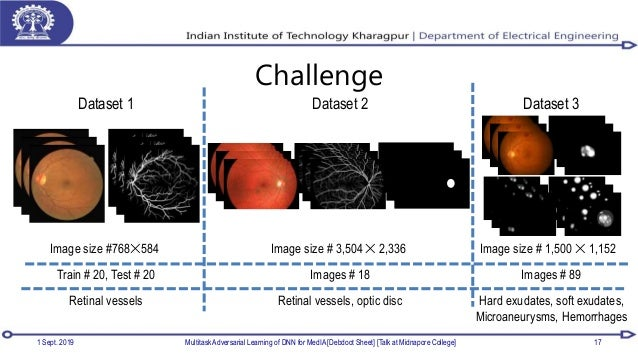 Challenge 1 Sept. 2019 Multitask Adversarial Learning of DNN for MedIA [Debdoot Sheet] [Talk at Midnapore College] 17 Imag...