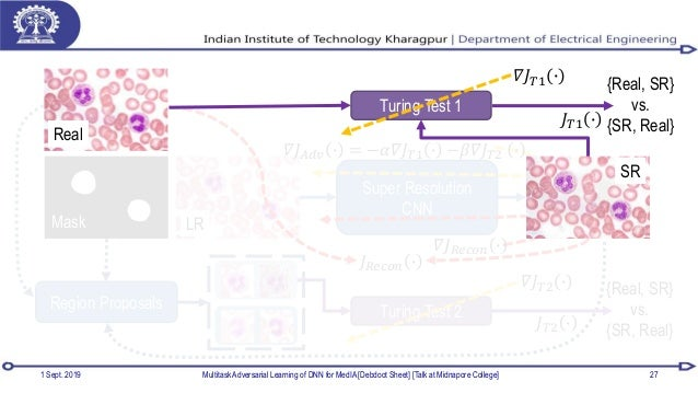 1 Sept. 2019 Multitask Adversarial Learning of DNN for MedIA [Debdoot Sheet] [Talk at Midnapore College] 27 Super Resoluti...
