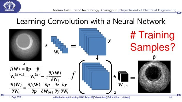 Learning Convolution with a Neural Network 1 Sept. 2019 Multitask Adversarial Learning of DNN for MedIA [Debdoot Sheet] [T...