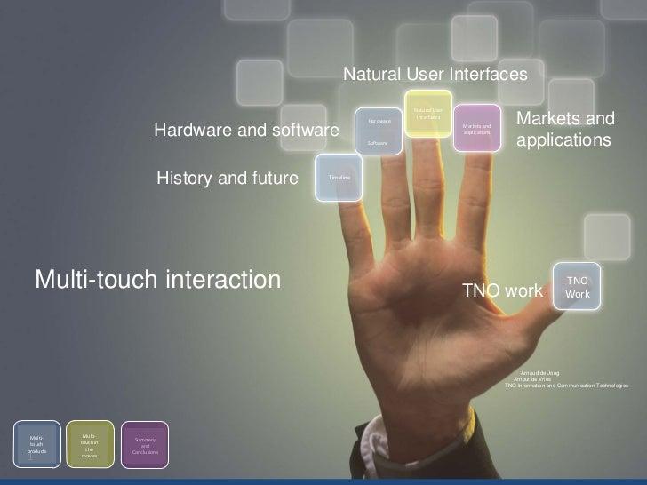 Natural User Interfaces                                                                            Natural User           ...