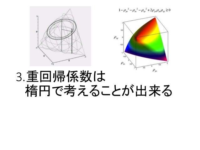 3.重回帰係数は 楕円で考えることが出来る