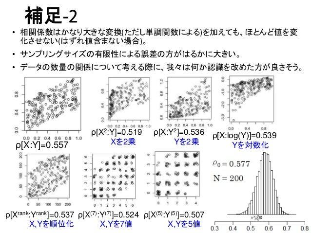 補足-2 • 相関係数はかなり大きな変換(ただし単調関数による)を加えても、ほとんど値を変 化させない(はずれ値含まない場合)。 • サンプリングサイズの有限性による誤差の方がはるかに大きい。 • データの数量の関係について考える際に、我々は何...