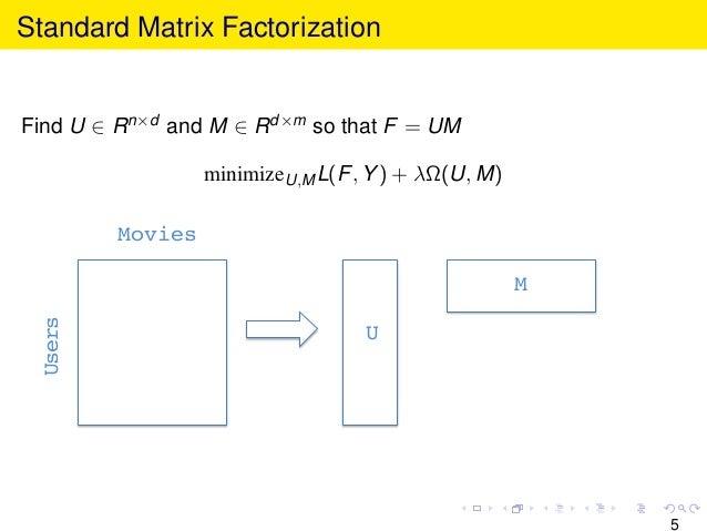 Standard Matrix Factorization Find U ∈ Rn×d and M ∈ Rd×m so that F = UM minimizeU,ML(F, Y) + λΩ(U, M) Movies! Users! U! M!...