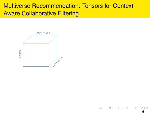 Multiverse Recommendation: Tensors for Context Aware Collaborative Filtering Movies! Users! 6