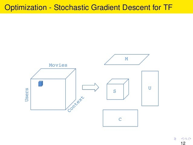 Optimization - Stochastic Gradient Descent for TF Movies! Users! U! C! M! S! 12