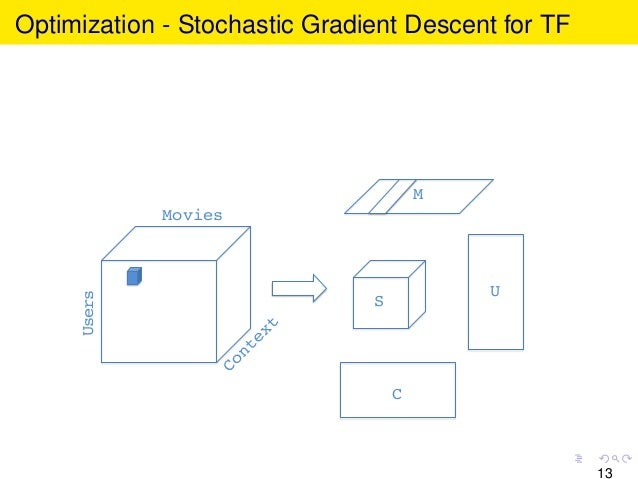 Optimization - Stochastic Gradient Descent for TF Movies! Users! U! C! M! S! 13