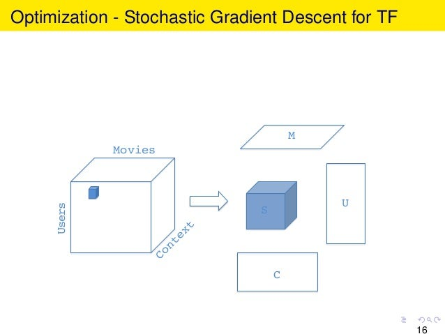 Optimization - Stochastic Gradient Descent for TF Movies! Users! U! C! M! S! 16