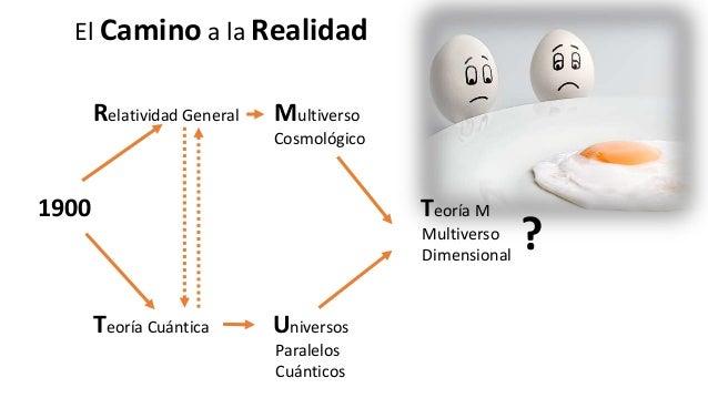 El Multiverso Cosmológico. 2