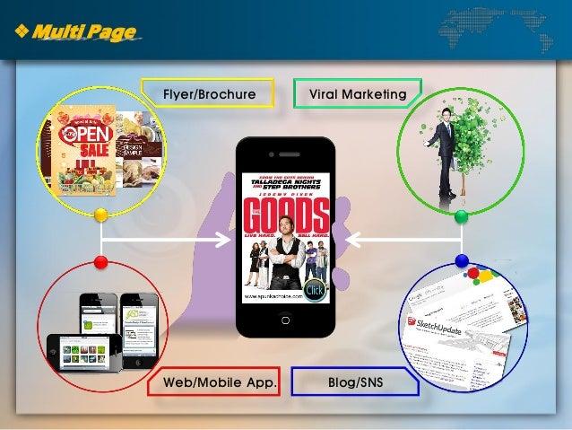❖Multi Page Blog/SNSWeb/Mobile App. Flyer/Brochure Viral Marketing