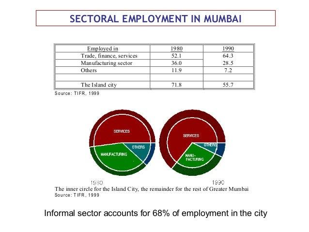 Jobs in forex trading companies in mumbai