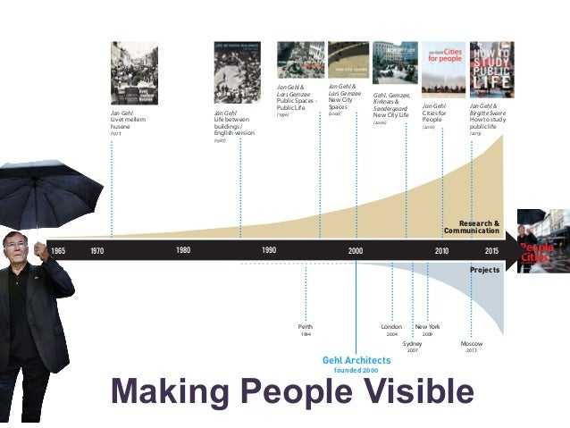 Making People Visible Annie Matan & Peter Newman People Life and Legacy of Jan Gehl Cities 1965 Jan Gehl Livet mellem huse...