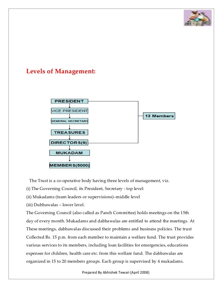 Levels of Management:      The Trust is a co-operative body having three levels of management, viz. (i) The Governing Coun...