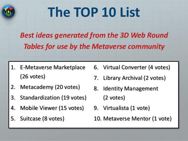 The TOP 10 List 1. E-Metaverse Marketplace (26 votes) 2. Metacademy (20 votes) 3. Standardization (19 votes) 4. Mobile Vie...