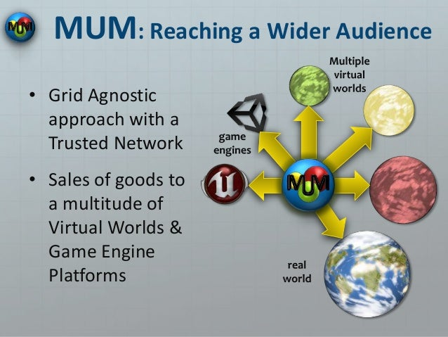 MUM: Reaching a Wider Audience • Grid Agnostic approach with a Trusted Network • Sales of goods to a multitude of Virtual ...