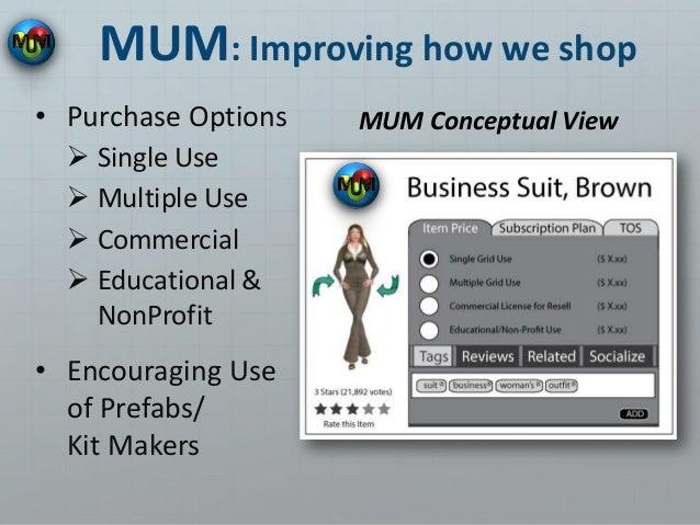 MUM: Improving how we shop • Purchase Options  Single Use  Multiple Use  Commercial  Educational & NonProfit • Encoura...