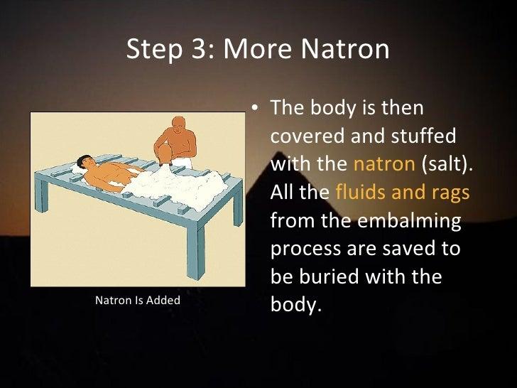 Video For Kids On Mummification Process