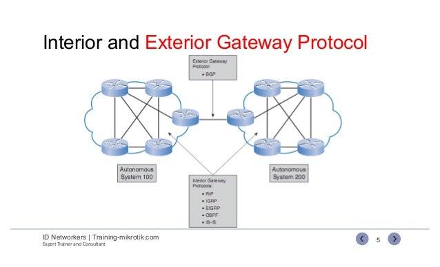 MikroTik BGP Security - MUM 2014 (rofiq fauzi)