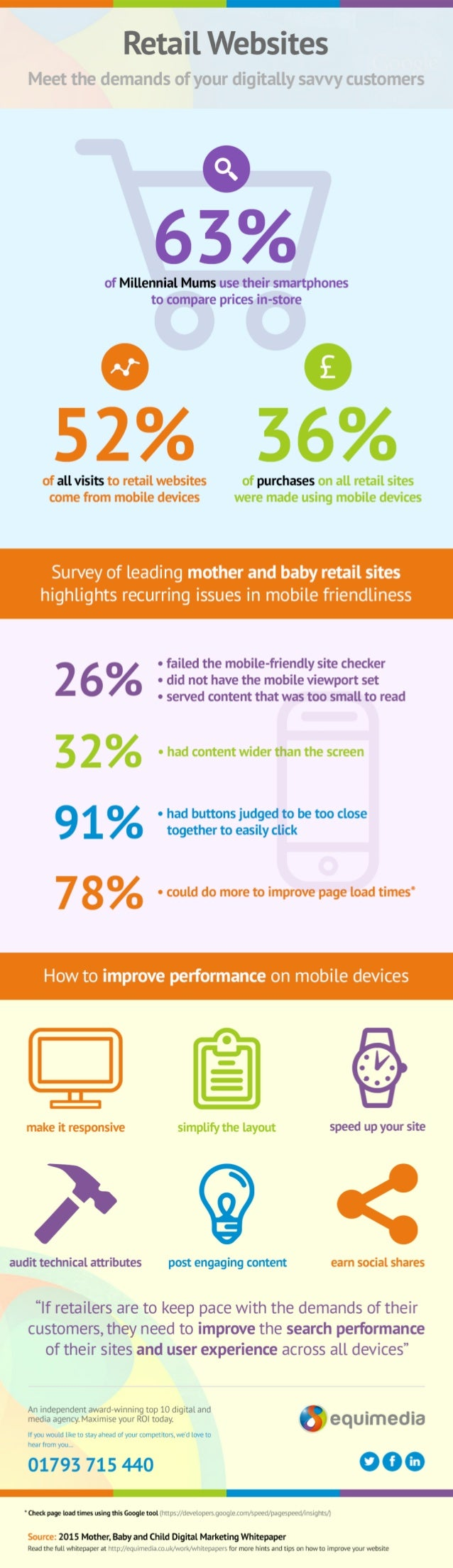 Retail Websites  Meet the demands of your digitally savvy customers  6 63%  of Millennial Mums use their smartphones to co...