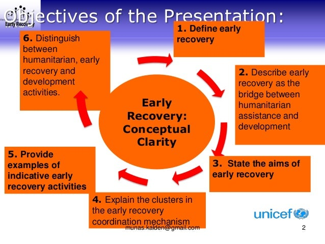 On Early Recovery by munas kalden