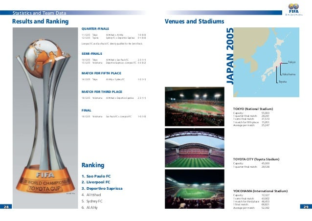 Mundial De Clubes: Mundial De Clubes FIFA 2005