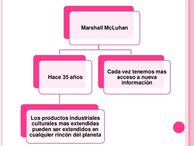 Marshall McLuhan                               Cada vez tenemos mas       Hace 35 años               acceso a nueva       ...