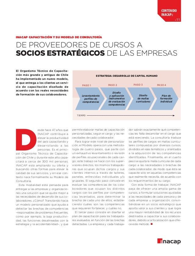 contenido inacap:: p  11  INACAP CAPACITACIÓN Y SU MODELO DE CONSULTORÍA  De proveedores de cursos a socios estratégicos d...