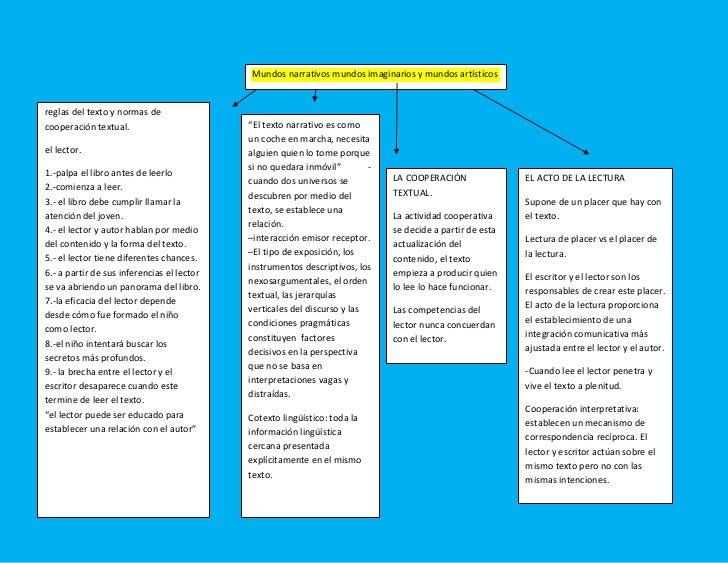 Mundos narrativos mundos imaginarios y mundos artísticosreglas del texto y normas decooperación textual.                  ...
