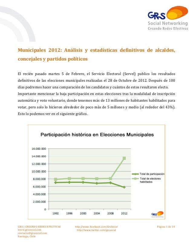 Municipales 2012: Análisis y estadísticas definitivos de alcaldes,concejales y partidos políticosEl recién pasado martes 5...