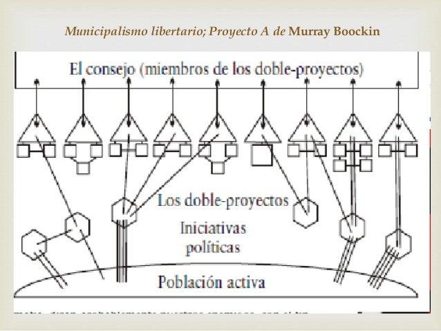 MUNICIPALISMO LIBERTARIO EPUB DOWNLOAD