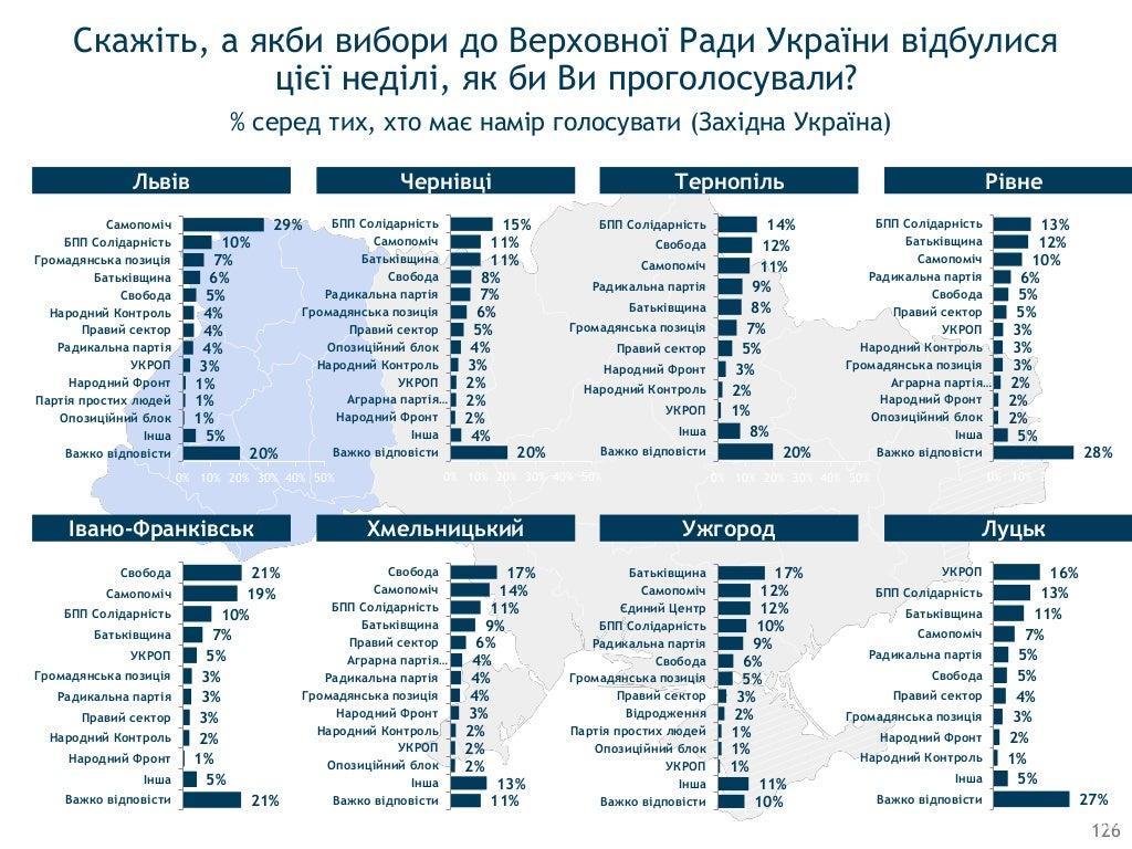 Порошенко не угрожал перевыборами на заседании фракции БПП, - Винник - Цензор.НЕТ 9232
