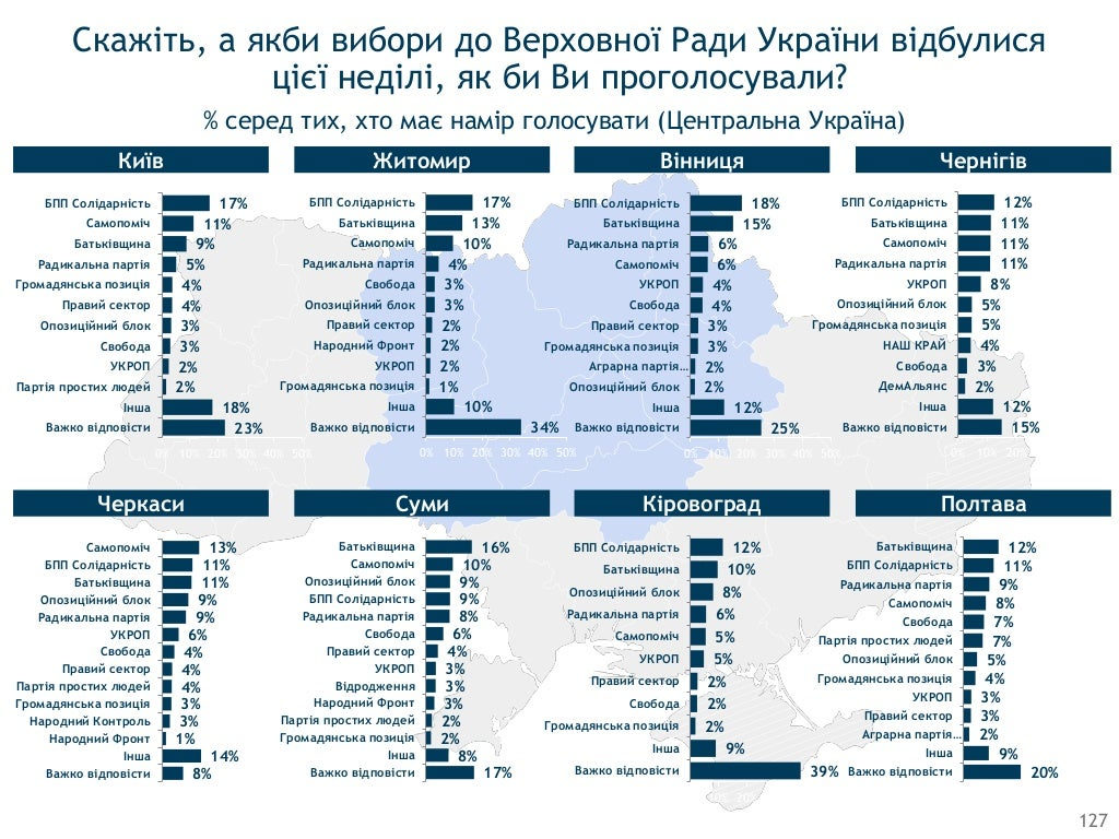 Порошенко не угрожал перевыборами на заседании фракции БПП, - Винник - Цензор.НЕТ 3737