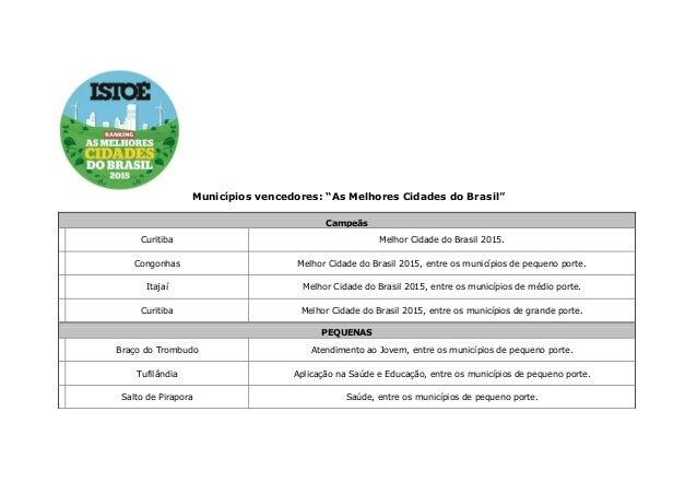 """Municípios vencedores: """"As Melhores Cidades do Brasil"""" Campeãs Curitiba Melhor Cidade do Brasil 2015. Congonhas Melhor Cid..."""