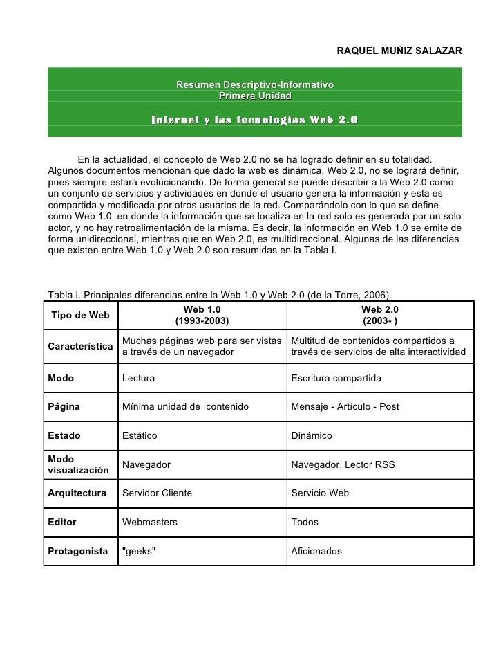 RAQUEL MUÑIZ SALAZAR                                Resumen Descriptivo-Informativo                                     Pr...