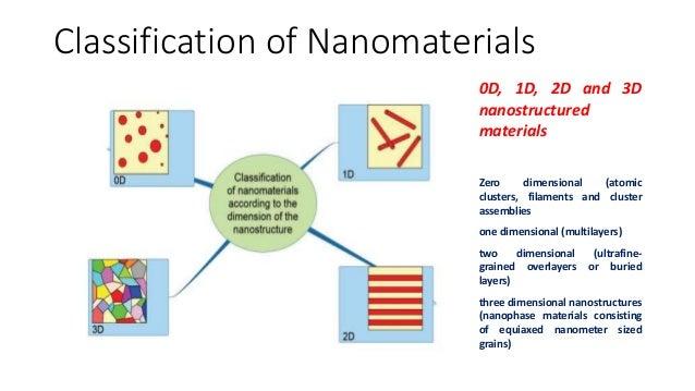 Successive utilization of graphene for