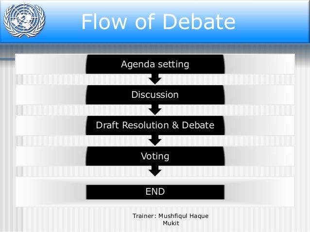 Flow of Debate Agenda setting Discussion Draft Resolution & Debate Voting  END Trainer: Mushfiqul Haque Mukit