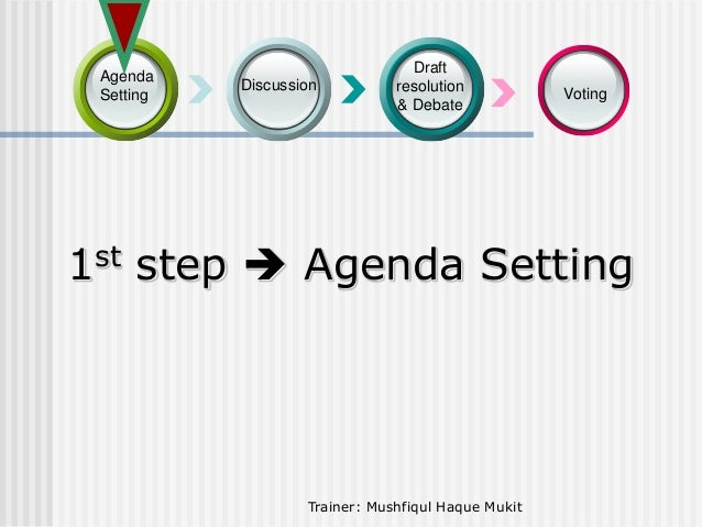 Agenda Setting  Discussion  Draft resolution & Debate  Voting  1st step  Agenda Setting  Trainer: Mushfiqul Haque Mukit
