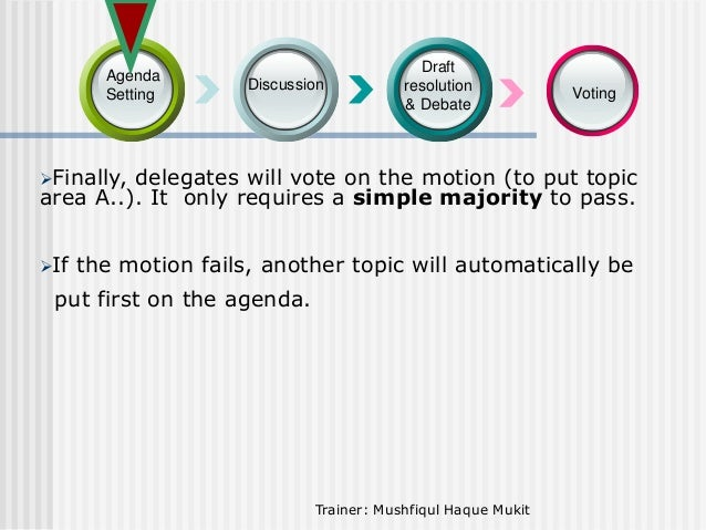 Agenda Setting  Discussion  Draft resolution & Debate  Voting  Finally,  delegates will vote on the motion (to put topic ...