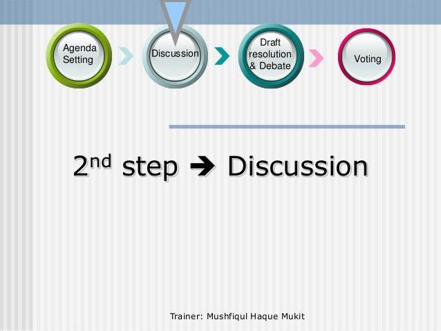 Agenda Setting  Discussion  Draft resolution & Debate  Voting  2nd step  Discussion  Trainer: Mushfiqul Haque Mukit