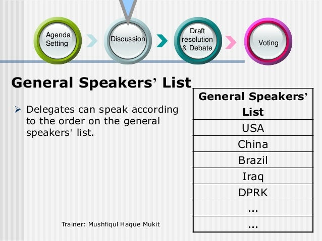 Agenda Setting  Discussion  Draft resolution & Debate  General Speakers' List  Delegates can speak according to the order...