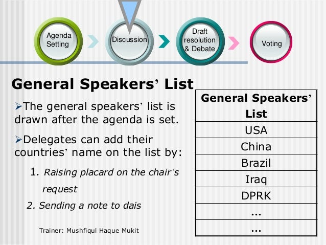 Agenda Setting  Discussion  Draft resolution & Debate  General Speakers' List The general speakers' list is drawn after t...