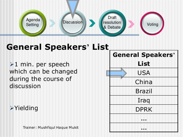 Agenda Setting  Discussion  Draft resolution & Debate  General Speakers' List 1 min. per speech which can be changed duri...