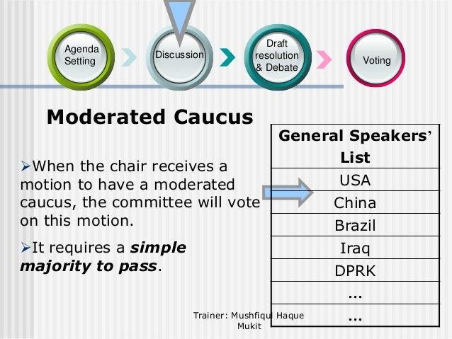 Agenda Setting  Discussion  Draft resolution & Debate  Moderated Caucus When the chair receives a motion to have a modera...