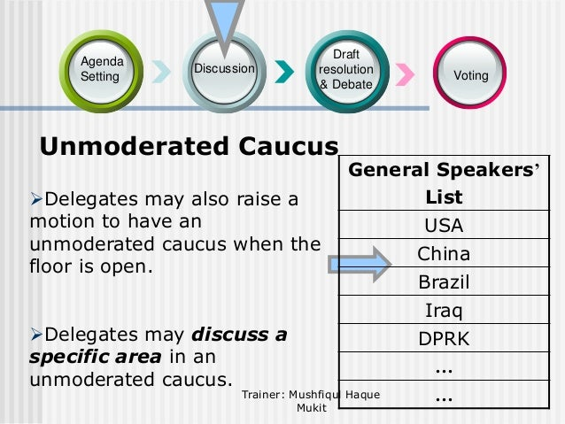 Agenda Setting  Discussion  Draft resolution & Debate  Unmoderated Caucus Delegates may also raise a motion to have an un...