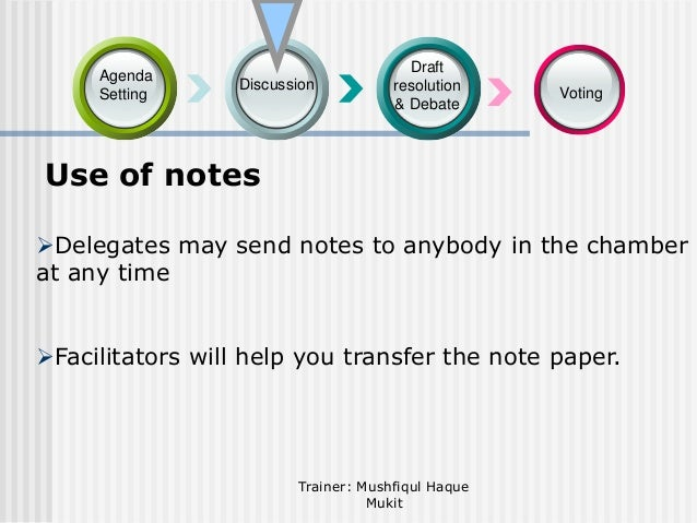 Agenda Setting  Discussion  Draft resolution & Debate  Voting  Use of notes Delegates may send notes to anybody in the ch...