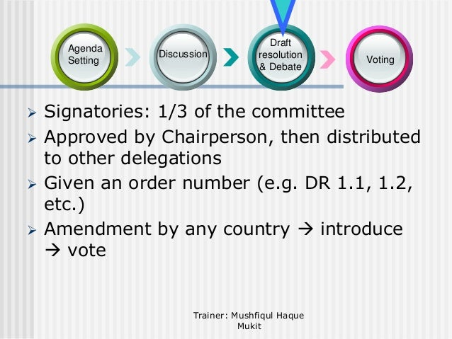 Agenda Setting       Discussion  Draft resolution & Debate  Voting  Signatories: 1/3 of the committee Approved by Chai...